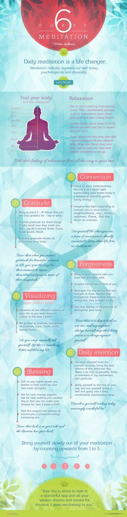 The 6 Phase Meditation Infographic